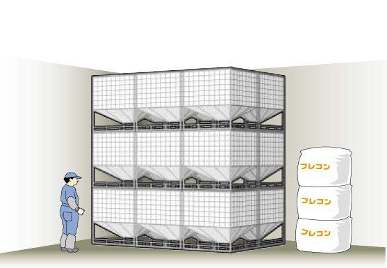 ポイント2.倉庫空間を有効活用